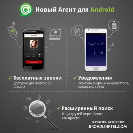 ����� ����� ��� Android ������� ��������� �������