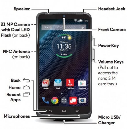 Инструкция к флагману Motorola Droid Turbo «утекла» в Интернет