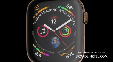 От компании Apple новые Apple Watch - Apple Watch Series 4 шириной 40 мм и 44мм